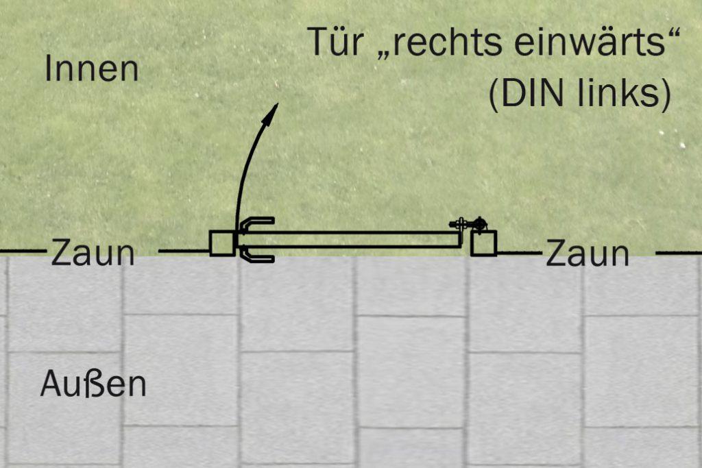 Skizze mit der Schlagrichtung einer Gartentür:Öffnungsrichtung rechts einwärts (DIN links)